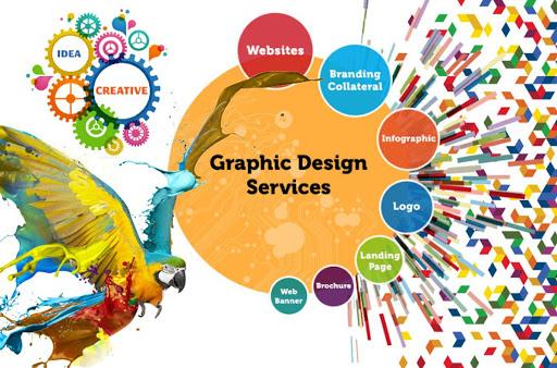 Graphic Designing Services | Logo Design Service